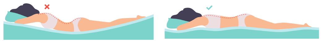 Falscher Matratzen-Härtegrad bei Bauchschläfern und die Folgen für die Wirbelsäule