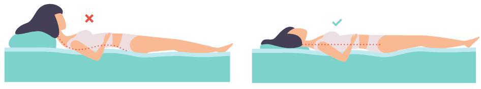Folgen falscher Matratzen Härtegrad bei Rückenschläfer