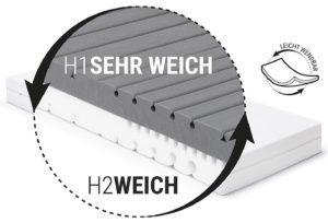 bodyguard matratze von bett1 für seiten rücken und bauchschläfer mit unterschiedlichen härtegraden